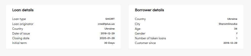 Afnemer lening