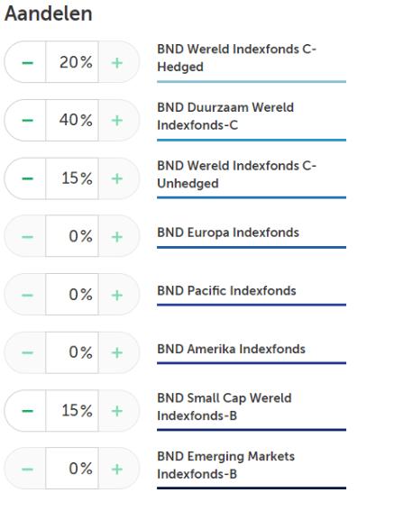 voorbeeld van fondsverdeling BND