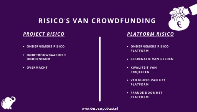 risico's van crowdfunding